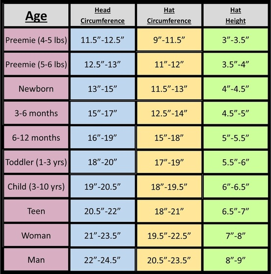 Children's Standard Apparel Size Charts Size chart is a general guide. It may include sizes that are unavailable for this item. Infants Toddlers Boy's /Girls x Girls Girls Tights & Pantyhose Girls Bodysuits & Leotards Boys